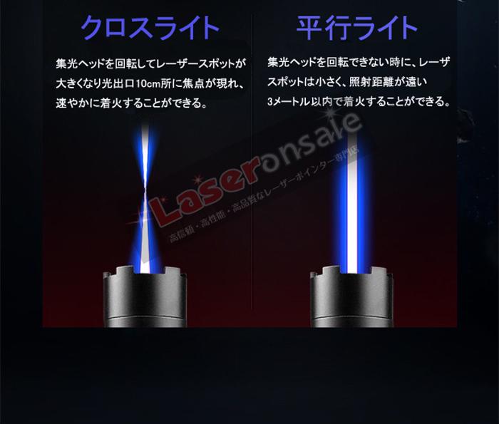 レーザーポインター 燃える